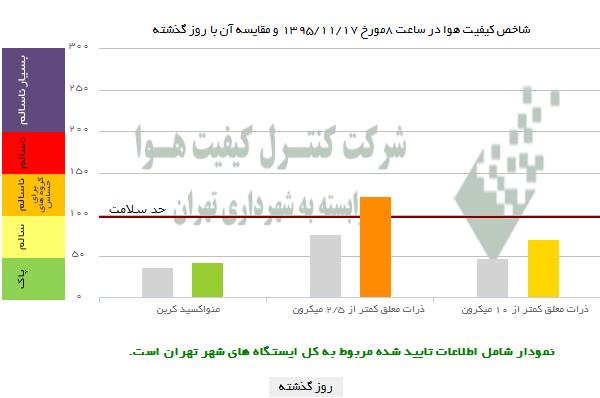اعلام رقم جدید برای خط فقر/ خبرخوش برای طرفداران «کلاهقرمزی»/ جزئیات عیدی کارمندان دولت