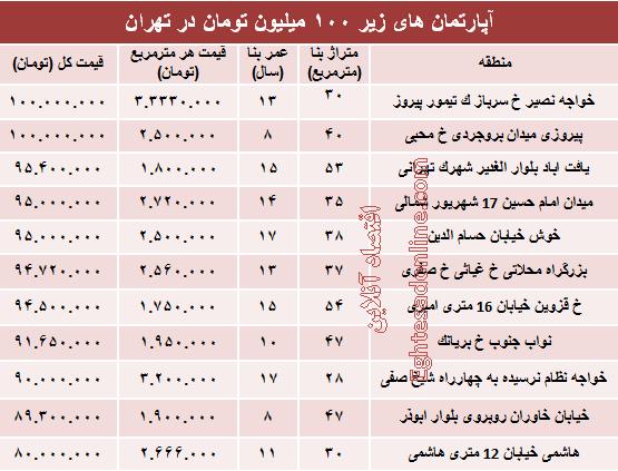 اعلام رقم جدید برای خط فقر/ خبرخوش برای طرفداران «کلاهقرمزی»/ جزئیات عیدی کارمندان دولت/ سرقت مسلحانه از بانک در اصفهان
