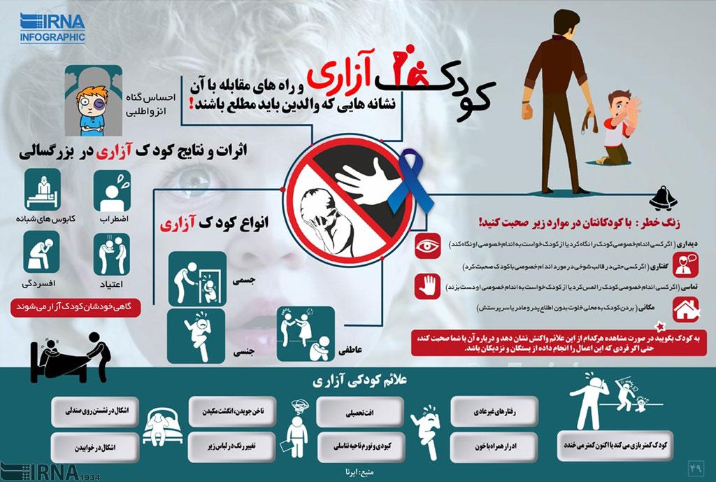 اینفوگرافیک؛ نشانههای کودکآزاری را بشناسید