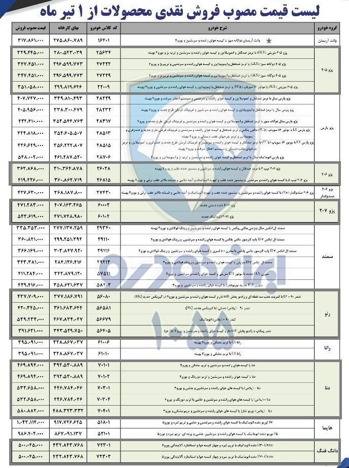 ۱۸ محصول ایران خودرو گران شد