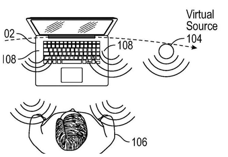شبیهسازی صدا از طریق اسپیکرهای مجازی اپل