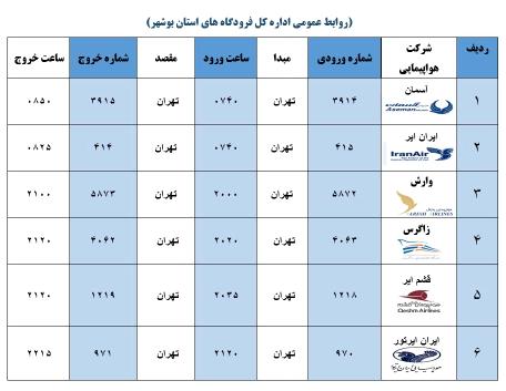 جدول پروازهای فرودگاه بوشهر در ۳ اسفند ۹۸